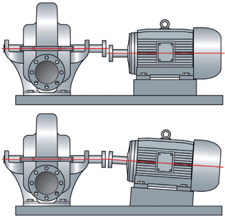 Types of shaft couplings a thomasnet buying guide for Pump motor shaft alignment tools