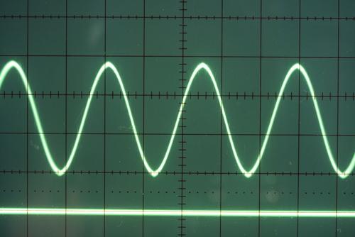 Data Acquisition Transducer Signals