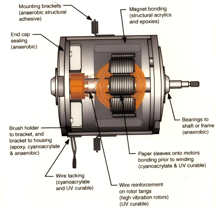 Pin Permanent Magnetic Motors on Pinterest