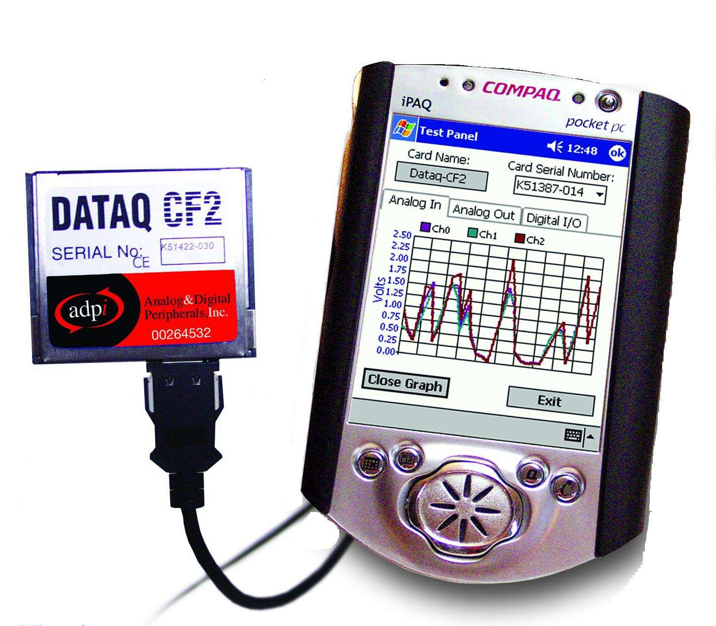 Data Acquisition Card : Now handheld computers tablet pc s and laptops can be