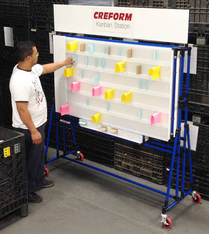 Creform 606 Position Kanban Stations Create A Simple To