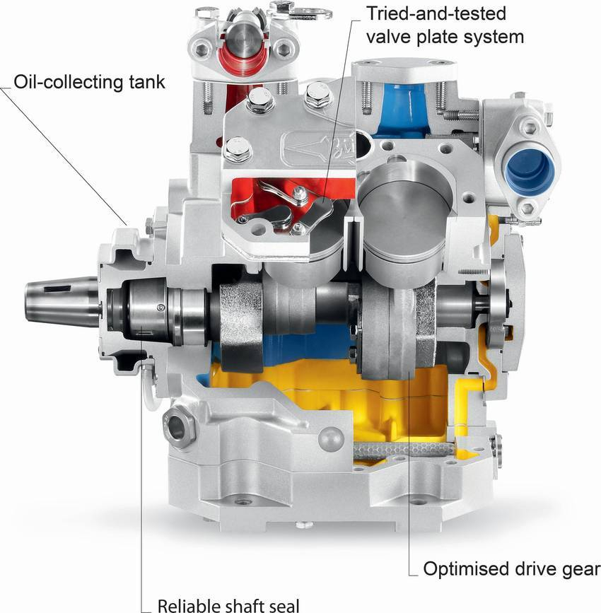 Hvac Crankcase Pressure Regulating Valves as well Variable Displacement Ac  pressor together with Recharging Vehicles Air Conditioning further TM 5 4310 354 140167 moreover Haldex d2 governor service data. on air compressor exploded view