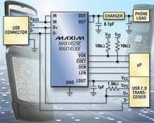 Maxim Integrated Products представил MAX14529Е и MAX14530Е - устройства защиты от перенапряжения с детектированием...