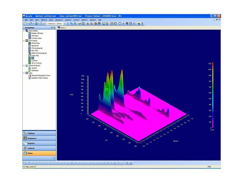 chromatogram software