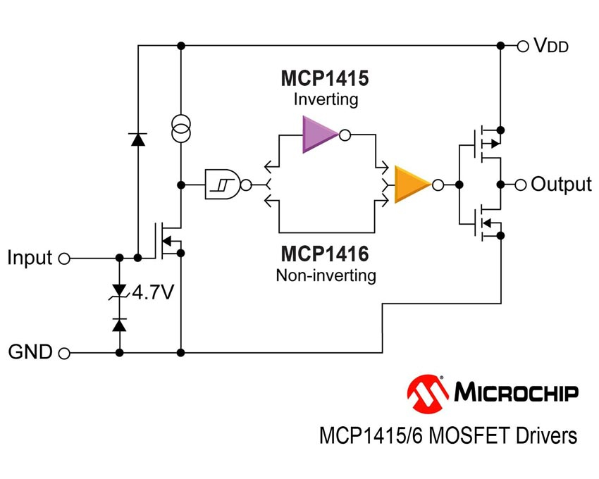 microchip technology announces 1 5 a mosfet drivers in sot. Black Bedroom Furniture Sets. Home Design Ideas
