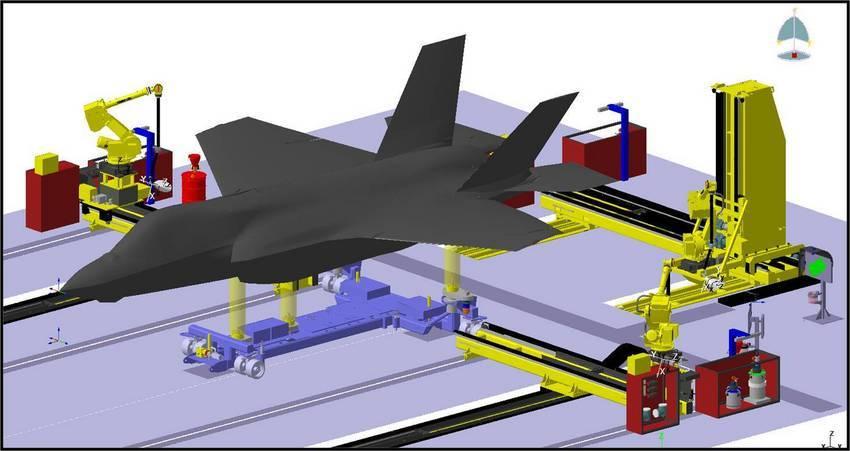 Lockheed Martin Marketing Mix (4Ps) Strategy
