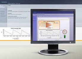 SCADA Software acts as plant-wide information system.