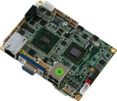 Fanless Pico-ITX Board delivers graphics for SFF smart devices.