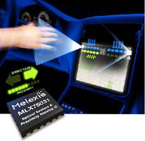 Optical Gesture and Proximity Sensing ICs suit automotive HMIs.