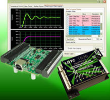 USB PCB Kit and Software support LDTC and PTC PCB models.