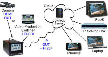 Live Streaming and Encoding Appliance features touch control.