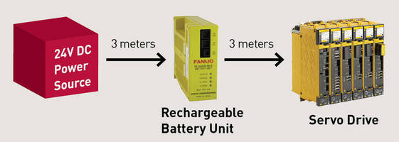 Rechargeable Battery Kit provides backup power for CNC machines.