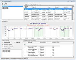Analysis Software helps identify target mineral in real-time.