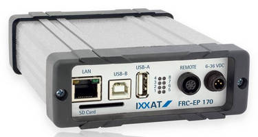 Test Systems serve test bench or in-vehicle applications.