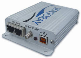 USB H.264 A/V Codec includes GPS, incremental encoder interfaces.