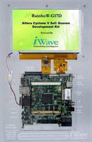 Qseven Development Kit leverages Altera Cyclone V SoC.