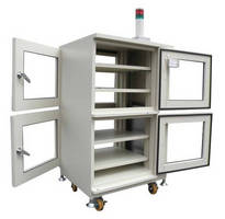 Pass-Through Drying Cabinet dehumidifies ICs.