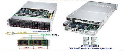 Server System supports dual Intel® Xeon® processor.