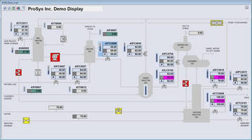 Process Control Software helps maintain display libraries.