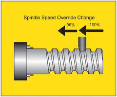 Turning Machine CNCs offer speed threading option.