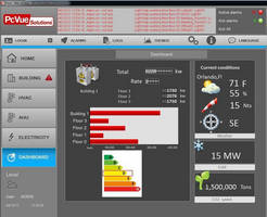 SCADA Software facilitates supervision system design.