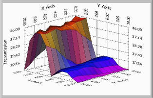Microspectrometer Software offers spectral surface mapping.