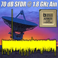 2 GSPS 12-bit ADC addresses direct RF sampling trend.