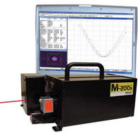 Automated Laser Beam Propagation Analyzer supports 24/7 operation.