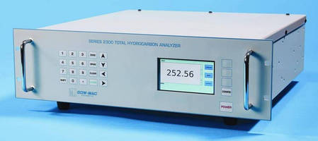 Total Hydrocarbon Analyzer provides long term stability.