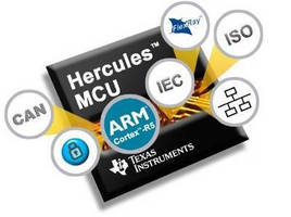 Dual-Core MCUs suit functional safety applications.