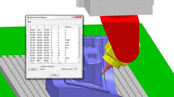 CAM Software supports high-speed and 5-axis machining.