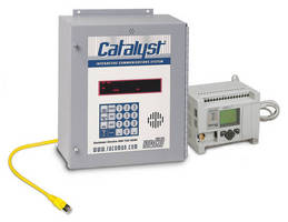 Datalogger/Notification System supports 2 communication protocols.
