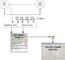 Telecom Software analyzes SS7 signaling and traffic.