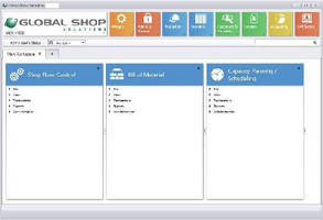 ERP Software offers personalization capabilities.