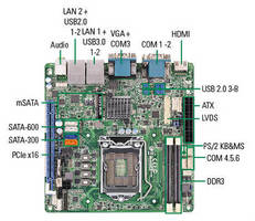 Mini ITX Motherboard combines processing power, I/O flexibility.