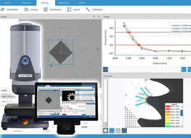 Hardness Testing increases functionality via DiaMet software.