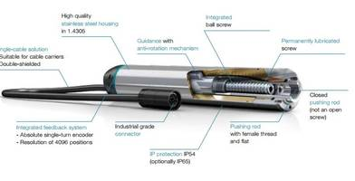 Linear Actuators come with servo motor.