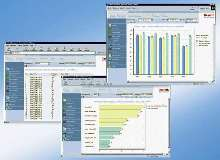 Software facilitates machine and plant optimization.