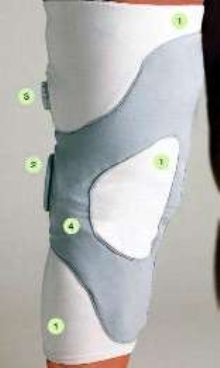 Non-Invasive Device treats arthritic knees.