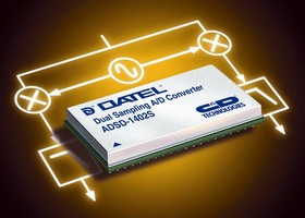 ADC targets dual-channel applications.