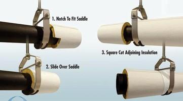 Anvil S Revolutionary 260 Insulation Saddle System