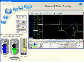 SCADA Tool facilitates process control development.