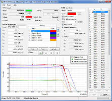 Emulation Software supports DC power supplies from 2-900 kW.