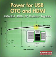 Boost Regulator offers power for USB OTG and HMI circuits.
