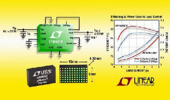 Power Supply features output voltage tracking.