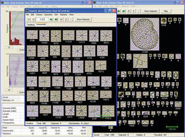 Particle Imaging Systems use hi-res cameras, analysis software.