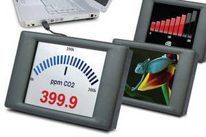TFT Color Display  offers SPI and IC bus capabilities.