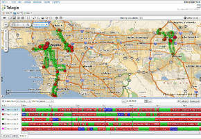 Fleet Management Software integrates field variables.