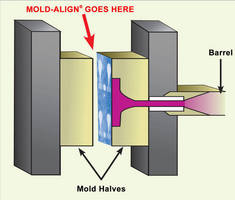 Pressure Film ensures precise mating between mold halves.