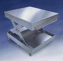 Stainless Steel Lift Tables suit pharmaceutical manufacturing.